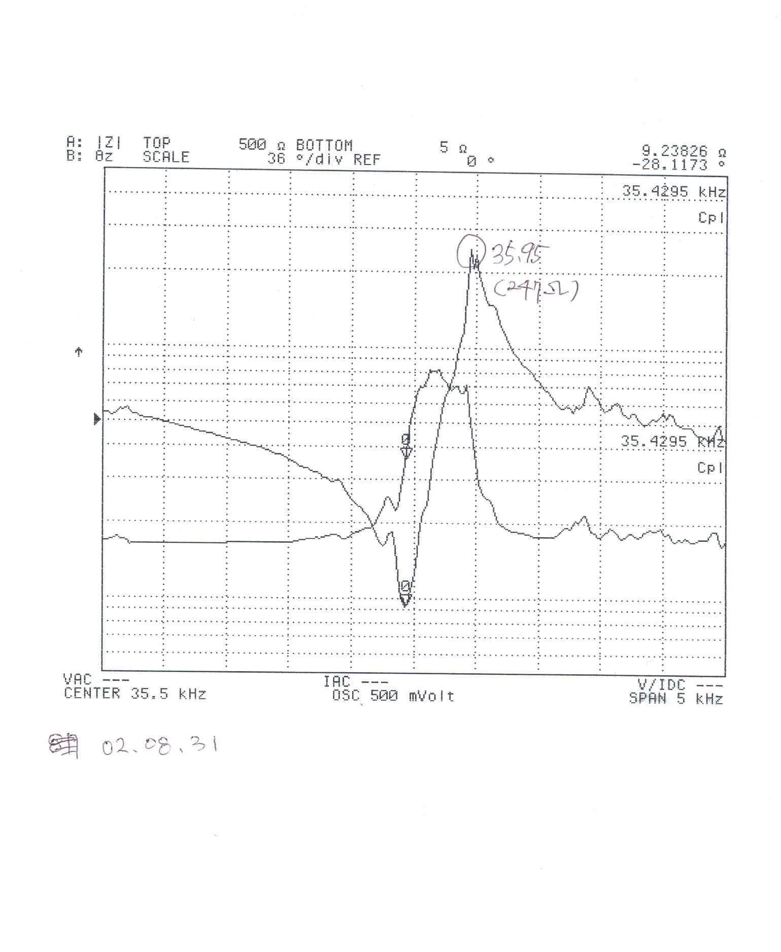 Ultrasonics Sonochemistry - Journal - Elsevier